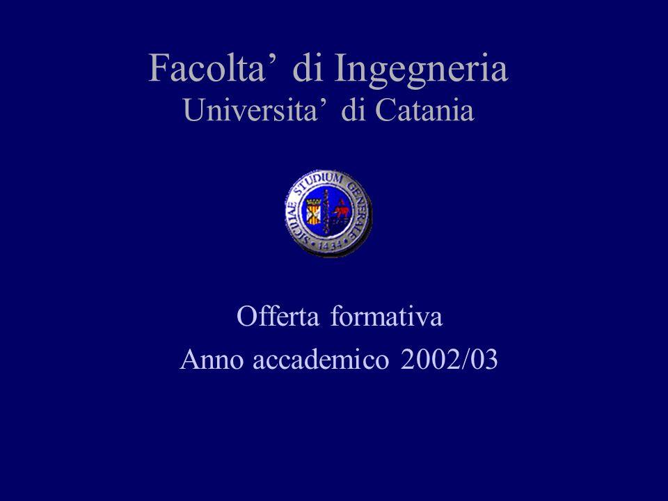 Facolta di Ingegneria Universita di Catania Offerta formativa Anno accademico 2002/03