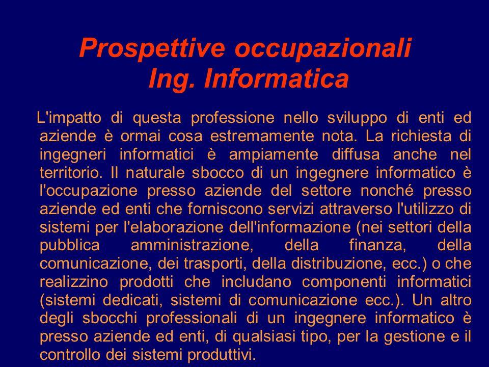 Prospettive occupazionali Ing.