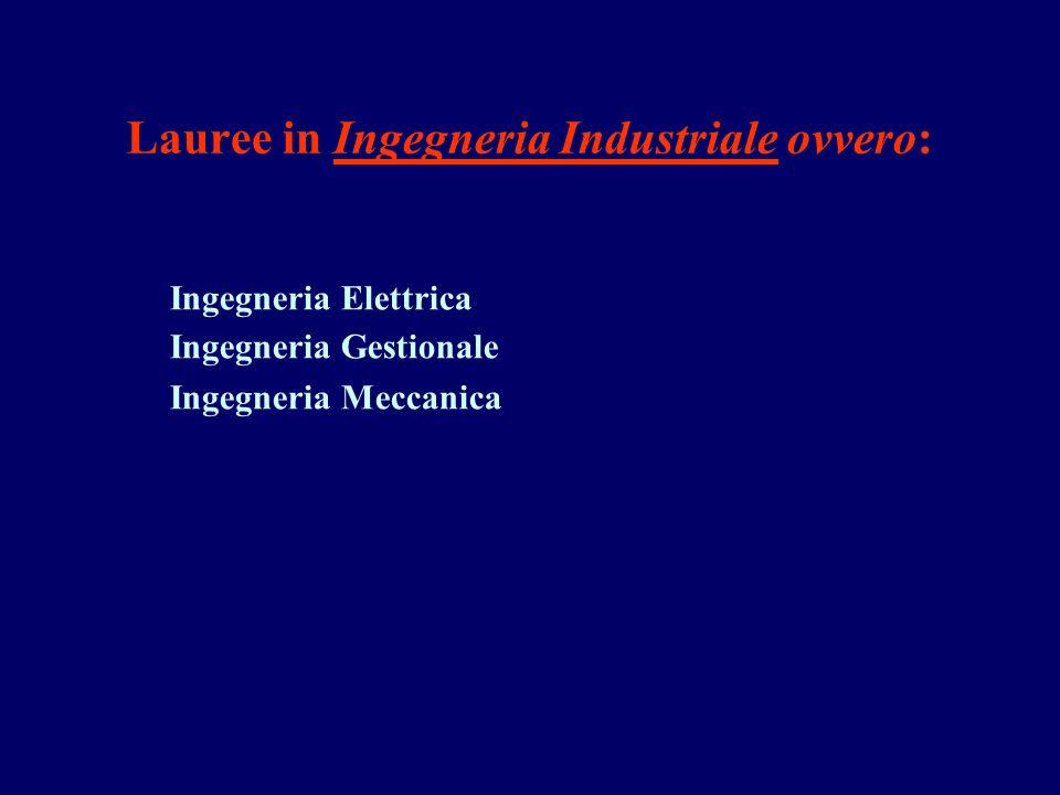 Lauree in Ingegneria Industriale ovvero: Ingegneria Elettrica Ingegneria Gestionale Ingegneria Meccanica