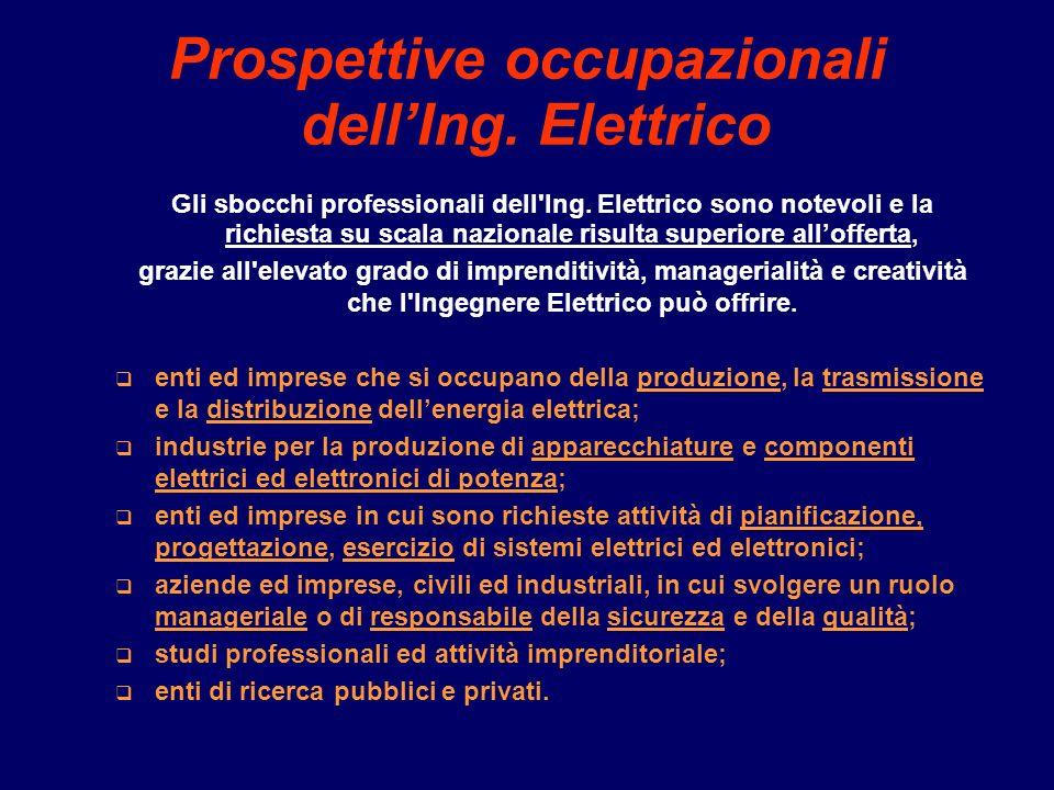 Prospettive occupazionali dellIng. Elettrico Gli sbocchi professionali dell Ing.