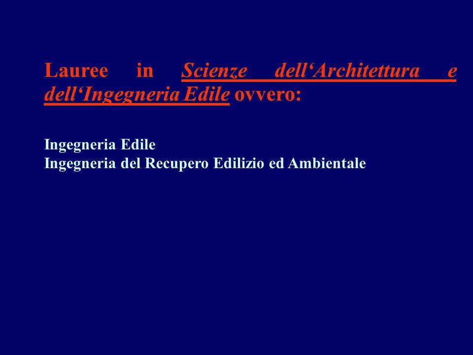 Lauree in Scienze dellArchitettura e dellIngegneria Edile ovvero: Ingegneria Edile Ingegneria del Recupero Edilizio ed Ambientale