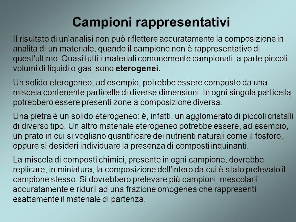 Campioni rappresentativi Il risultato di un'analisi non può riflettere accuratamente la composizione in analita di un materiale, quando il campione no