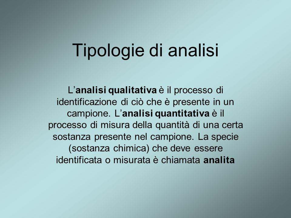 Tipologie di analisi Lanalisi qualitativa è il processo di identificazione di ciò che è presente in un campione. Lanalisi quantitativa è il processo d