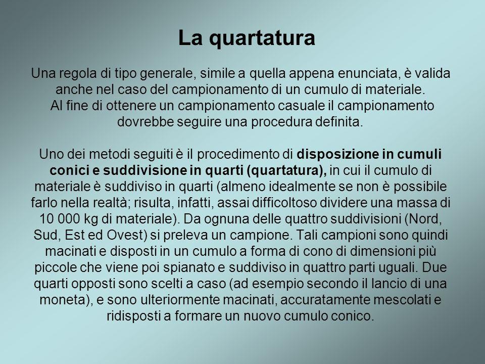 Una regola di tipo generale, simile a quella appena enunciata, è valida anche nel caso del campionamento di un cumulo di materiale. Al fine di ottener