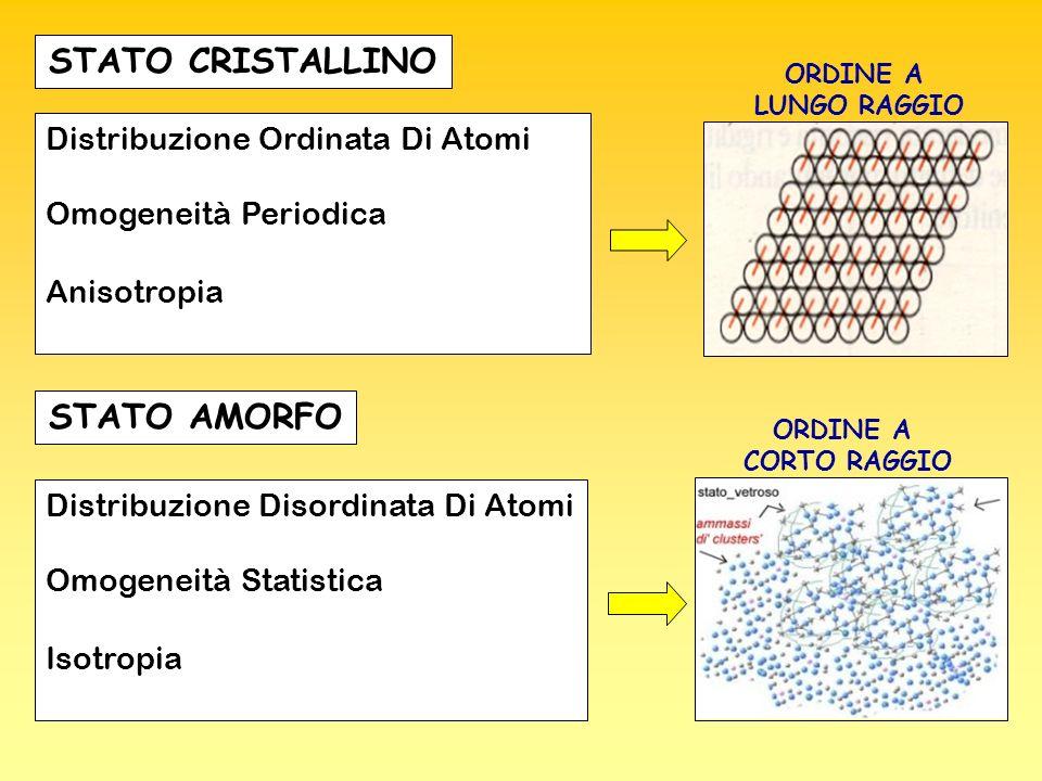 Feldspati alcalini o Alcali-feldspati Soluzioni solide tra i termini puri Albite NaAlSi 3 O 8 e K-feldspato KAlSi 3 O 8
