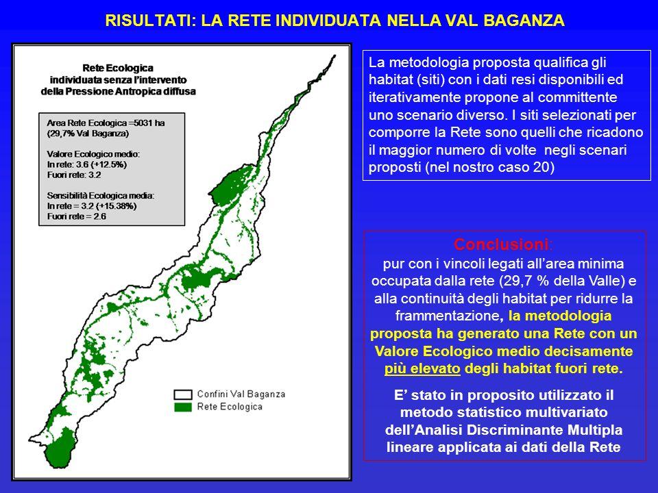 RISULTATI: LA RETE INDIVIDUATA NELLA VAL BAGANZA Conclusioni: pur con i vincoli legati allarea minima occupata dalla rete (29,7 % della Valle) e alla