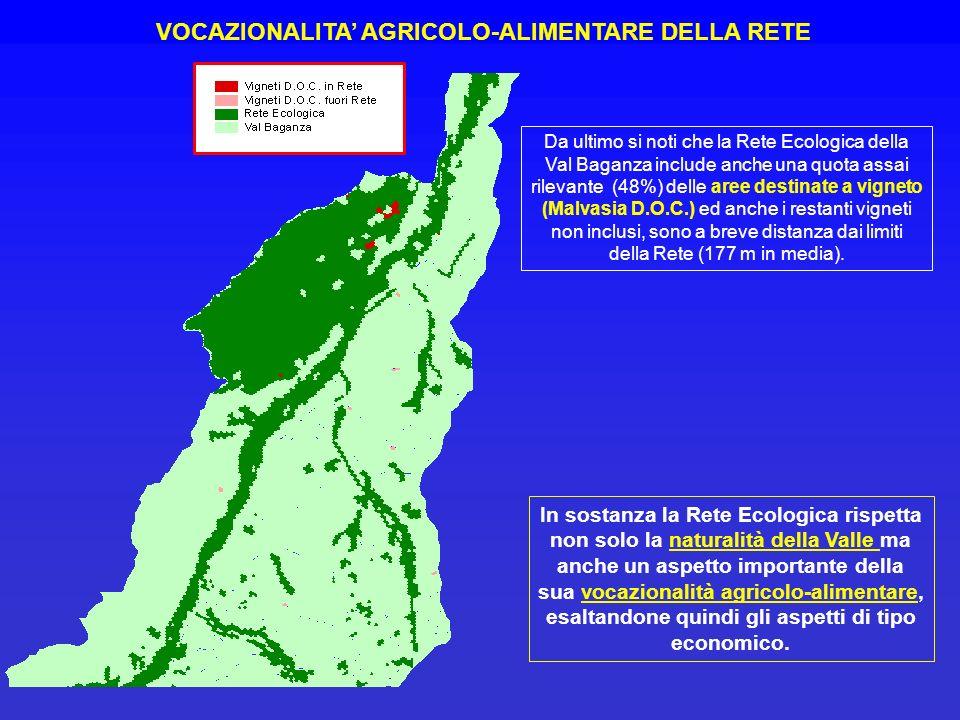 VOCAZIONALITA AGRICOLO-ALIMENTARE DELLA RETE Da ultimo si noti che la Rete Ecologica della Val Baganza include anche una quota assai rilevante (48%) d