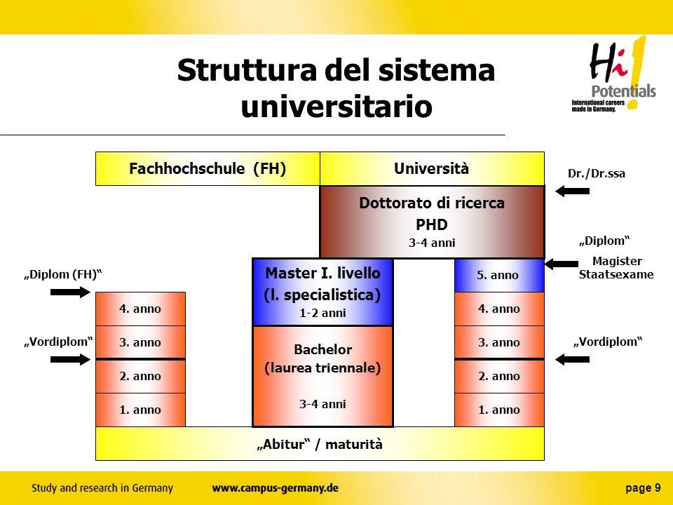 page 9 Struttura del sistema universitario 1.anno Abitur / maturità 2.