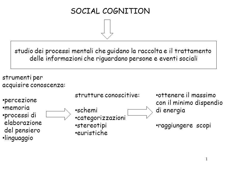1 SOCIAL COGNITION studio dei processi mentali che guidano la raccolta e il trattamento delle informazioni che riguardano persone e eventi sociali str