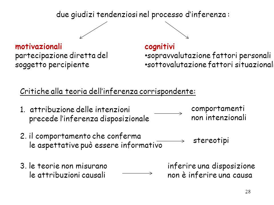 28 due giudizi tendenziosi nel processo dinferenza : motivazionali partecipazione diretta del soggetto percipiente cognitivi sopravvalutazione fattori