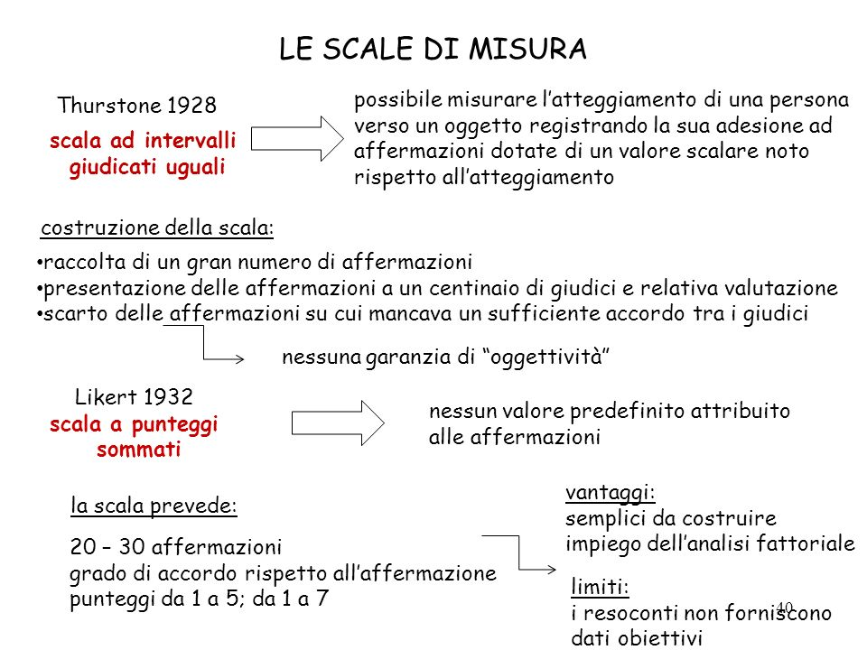 40 LE SCALE DI MISURA Thurstone 1928 scala ad intervalli giudicati uguali possibile misurare latteggiamento di una persona verso un oggetto registrand