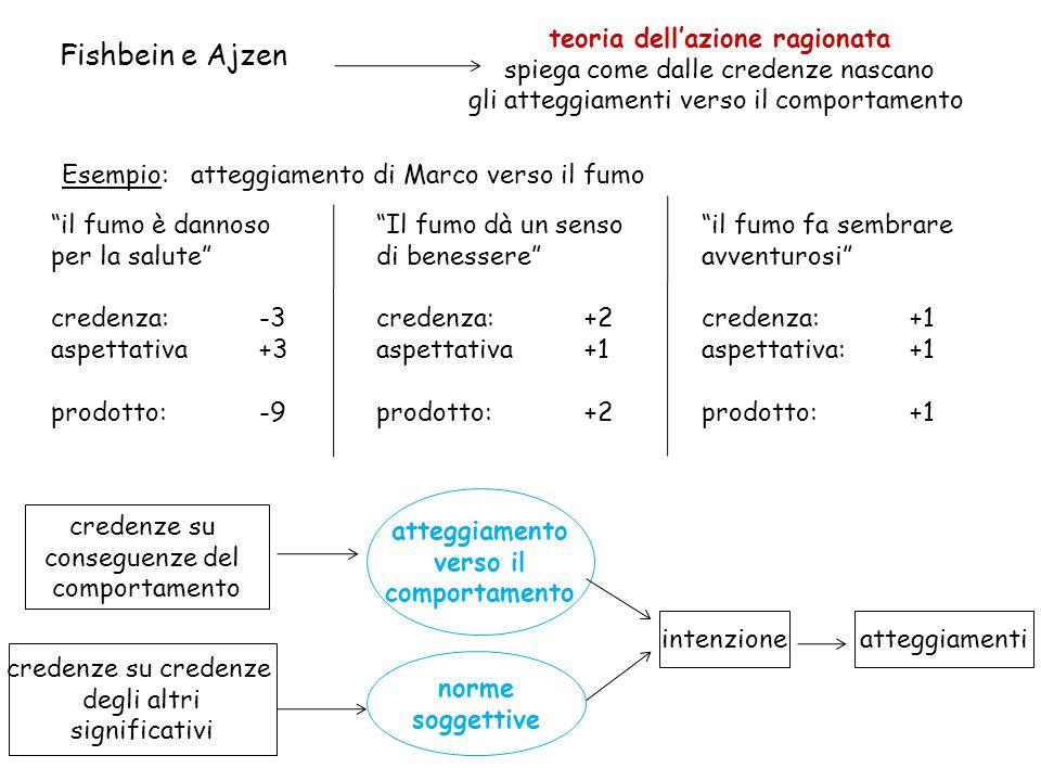 Fishbein e Ajzen il fumo è dannoso per la salute credenza:-3 aspettativa+3 prodotto:-9 Il fumo dà un senso di benessere credenza:+2 aspettativa+1 prod
