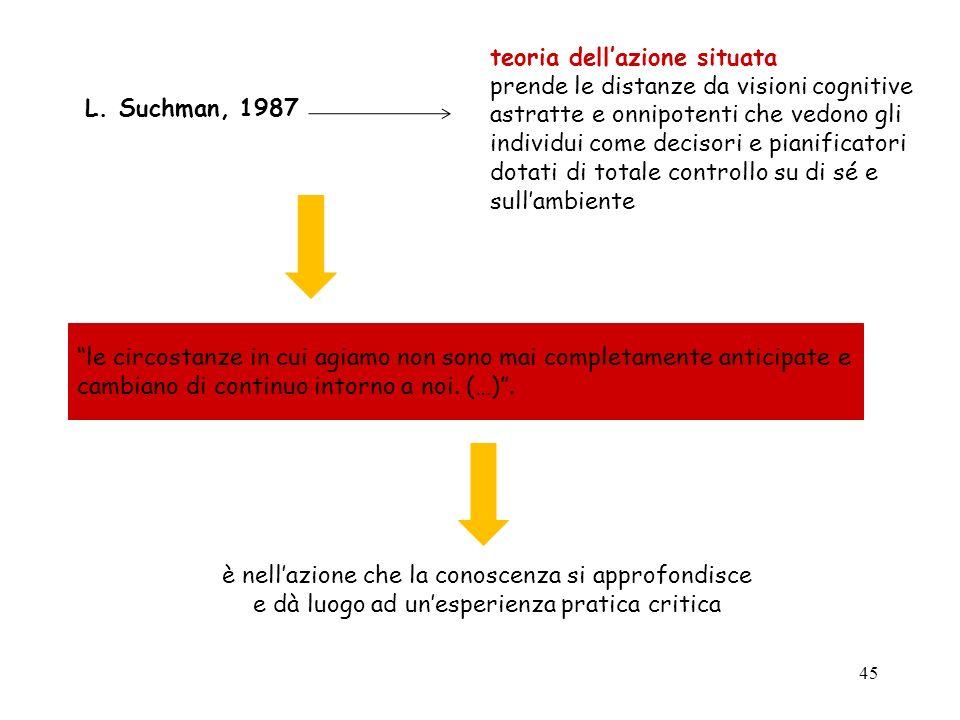45 L. Suchman, 1987 teoria dellazione situata prende le distanze da visioni cognitive astratte e onnipotenti che vedono gli individui come decisori e