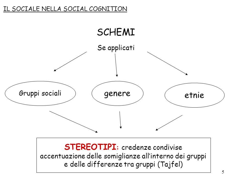 5 SCHEMI Se applicati Gruppi sociali genere etnie STEREOTIPI : credenze condivise accentuazione delle somiglianze allinterno dei gruppi e delle differ