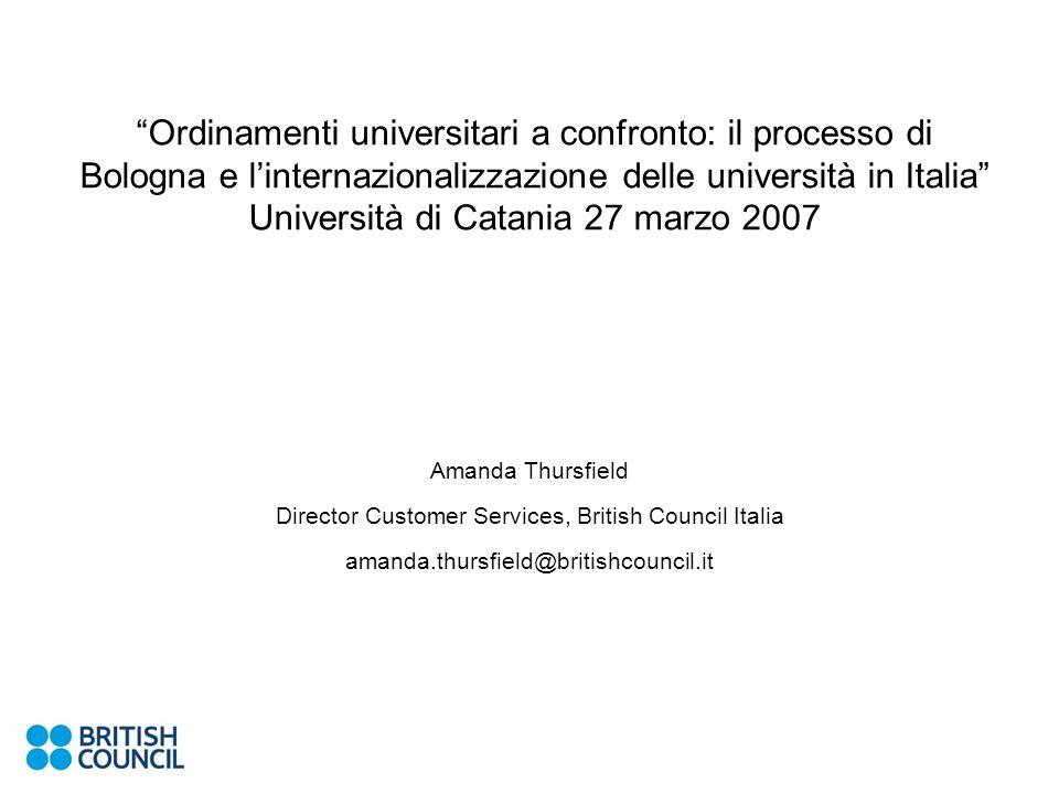 Ordinamenti universitari a confronto: il processo di Bologna e linternazionalizzazione delle università in Italia Università di Catania 27 marzo 2007