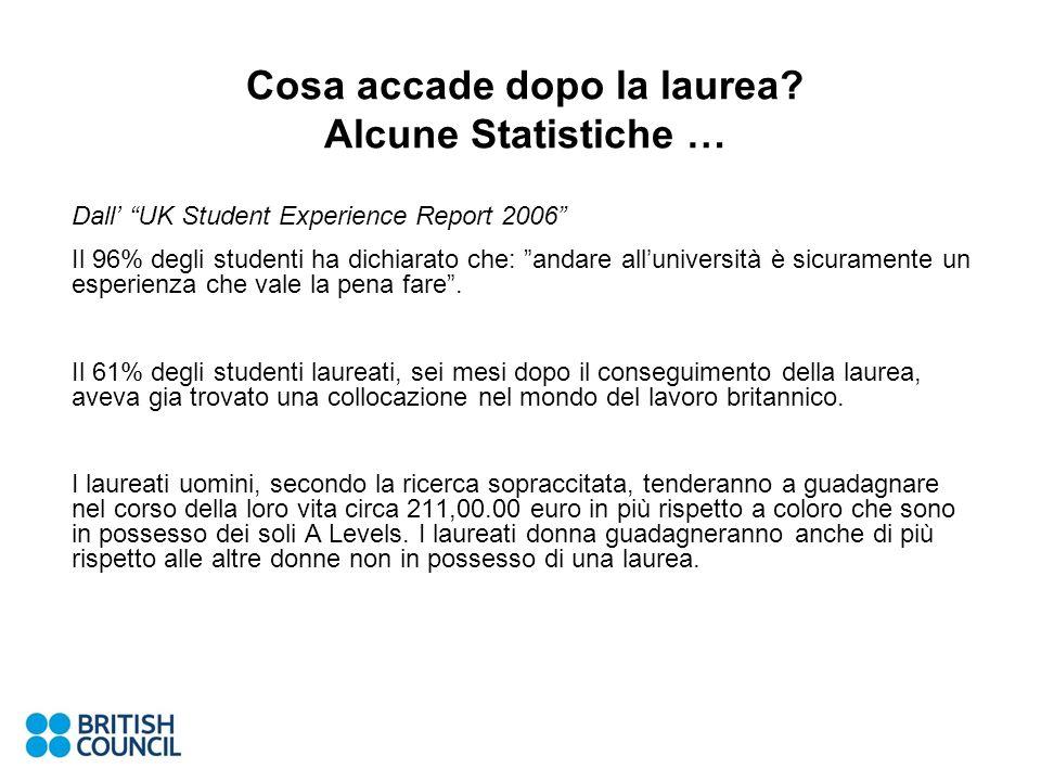 Cosa accade dopo la laurea? Alcune Statistiche … Dall UK Student Experience Report 2006 Il 96% degli studenti ha dichiarato che: andare alluniversità