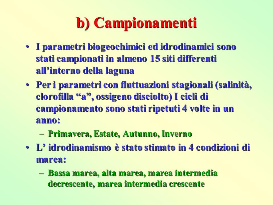 b) Campionamenti I parametri biogeochimici ed idrodinamici sono stati campionati in almeno 15 siti differenti allinterno della lagunaI parametri bioge