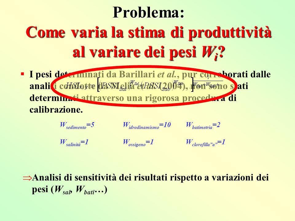 (1) Per ognuno dei pesi W i abbiamo definito un intervallo di variazione [W min, W max ] ed una funzione di distribuzione di probabilità di tipo beta[a,b] (2) Abbiamo estratto un valore casuale dalla funzione beta[a,b] di ogni peso (3) I pesi così ottenuti sono stati utilizzati per generare una nuova mappa di vocazionalità e produttività potenziale (4) Abbiamo ripetuto le operazioni (2) e (3) 1000 volte (5) Infine, abbiamo utilizzato le 1000 repliche per calcolare statistiche puntuali, in termini di media, deviazione standard e Coefficiente di Variazione Metodo: Analisi Monte Carlo Metodo: Analisi Monte Carlo