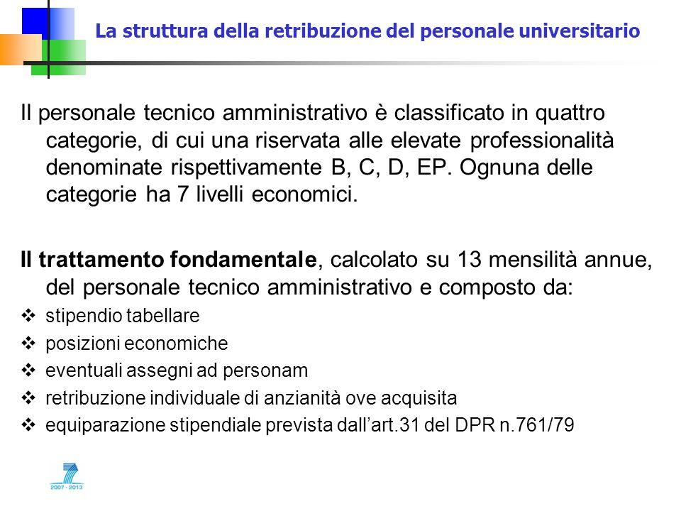 La struttura della retribuzione del personale universitario Il personale tecnico amministrativo è classificato in quattro categorie, di cui una riserv