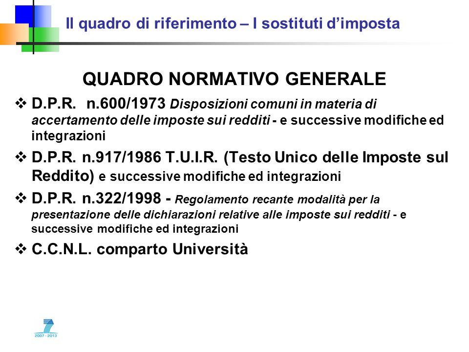 Il quadro di riferimento – I sostituti dimposta QUADRO NORMATIVO GENERALE D.P.R. n.600/1973 Disposizioni comuni in materia di accertamento delle impos