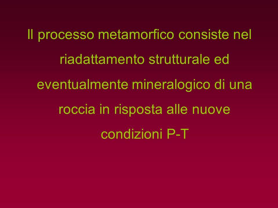 Il processo metamorfico consiste nel riadattamento strutturale ed eventualmente mineralogico di una roccia in risposta alle nuove condizioni P-T