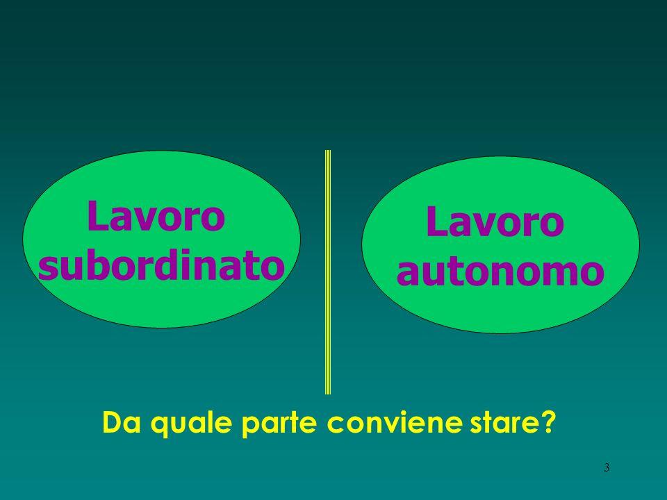 2 Il diritto del lavoro (subordinato) 1) Cosè la subordinazione? 2) E perché è così importante?