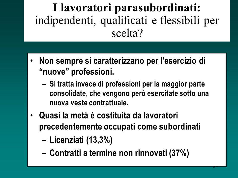 34 Chi sono i lavoratori para- subordinati (Il popolo del 10-12%) Una popolazione variegata –consulenti aziendali –amministratori di società –revisori