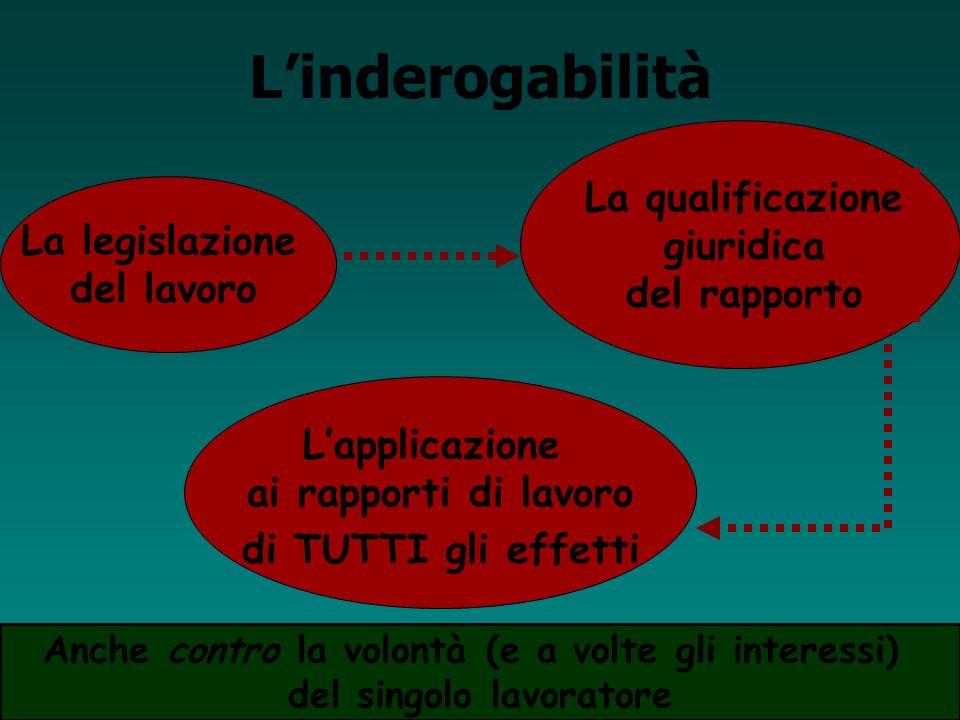 7 a tassatività La legislazione del lavoro Lapplicazione ai rapporti di lavoro La qualificazione giuridica del rapporto di TUTTI gli effetti L