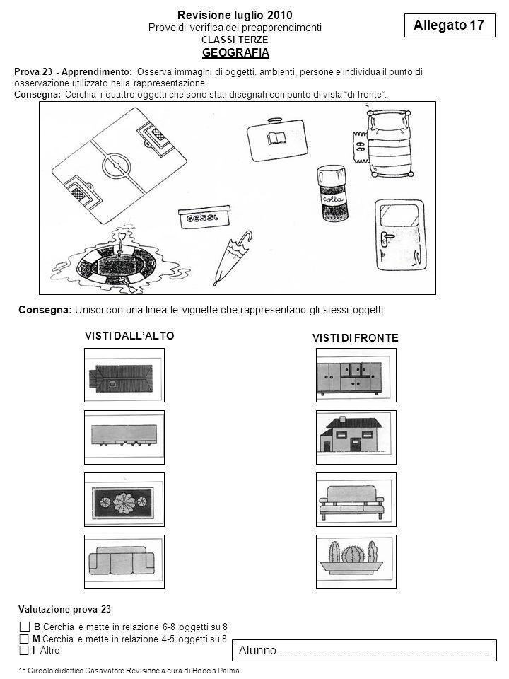 Revisione luglio 2010 Prove di verifica dei preapprendimenti CLASSI TERZE Allegato 17 Prova 23 - Apprendimento: Osserva immagini di oggetti, ambienti, persone e individua il punto di osservazione utilizzato nella rappresentazione Consegna: Cerchia i quattro oggetti che sono stati disegnati con punto di vista di fronte.