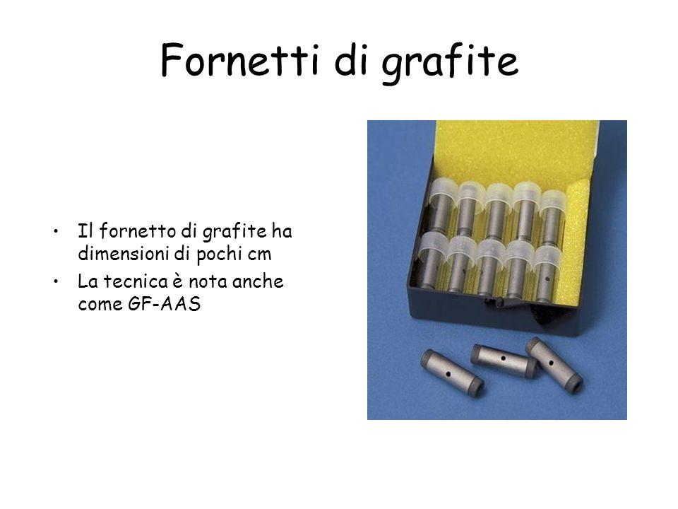 Fornetti di grafite Il fornetto di grafite ha dimensioni di pochi cm La tecnica è nota anche come GF-AAS