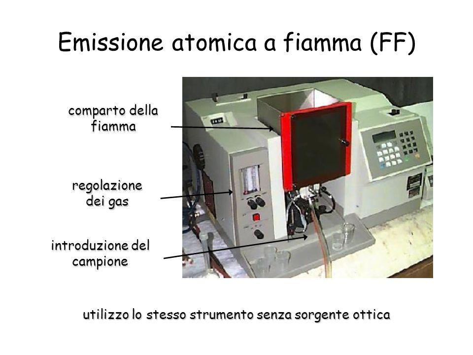 Emissione atomica a fiamma (FF) utilizzo lo stesso strumento senza sorgente ottica regolazione dei gas comparto della fiamma introduzione del campione
