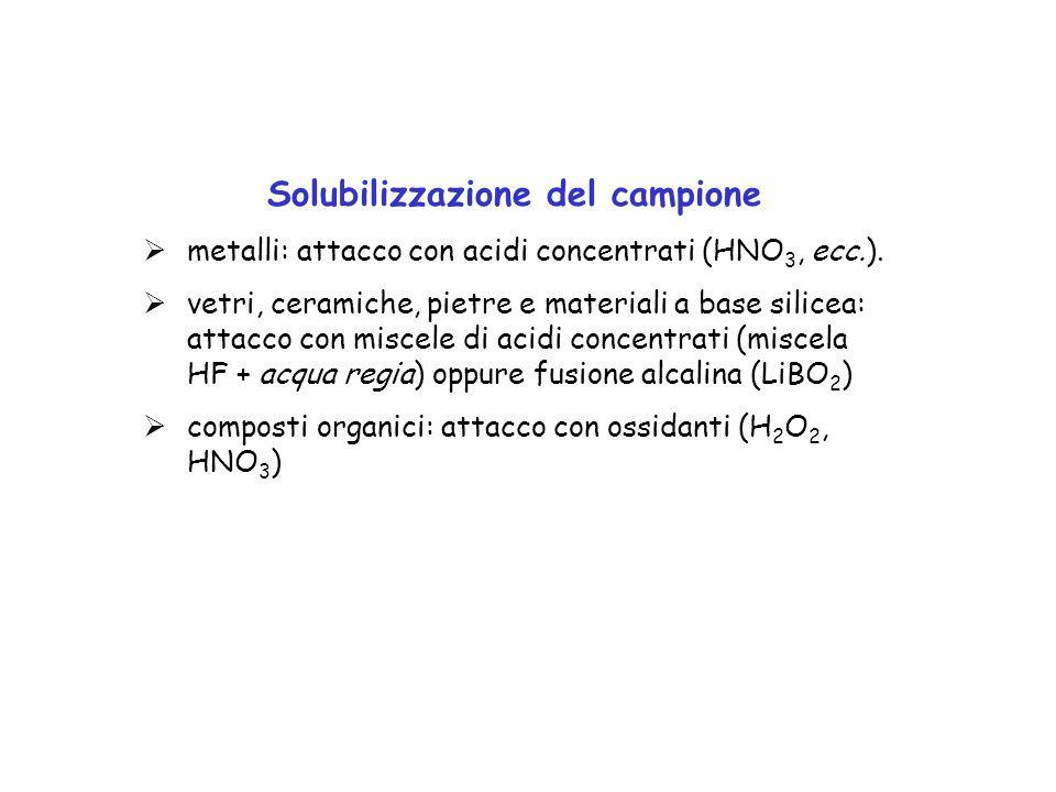 Solubilizzazione del campione metalli: attacco con acidi concentrati (HNO 3, ecc.). vetri, ceramiche, pietre e materiali a base silicea: attacco con m