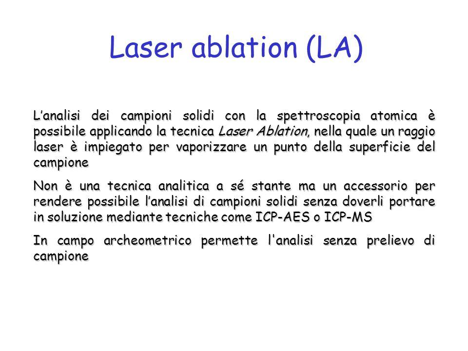 Laser ablation (LA) Lanalisi dei campioni solidi con la spettroscopia atomica è possibile applicando la tecnica Laser Ablation, nella quale un raggio