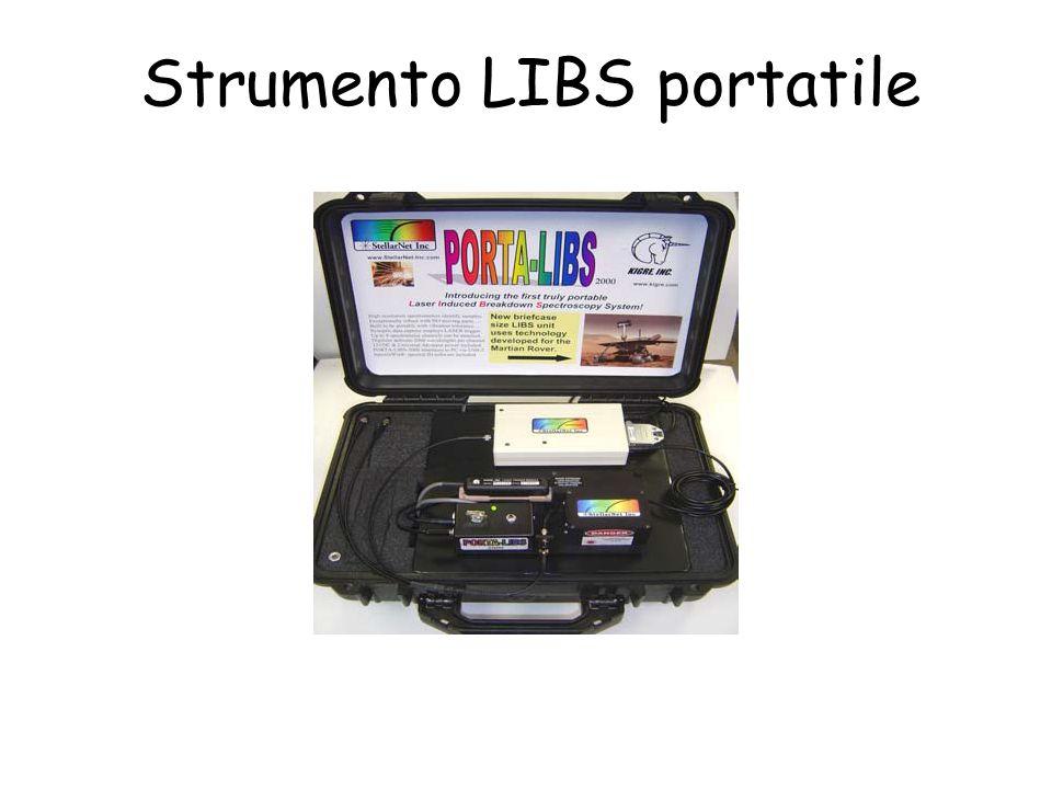 Strumento LIBS portatile