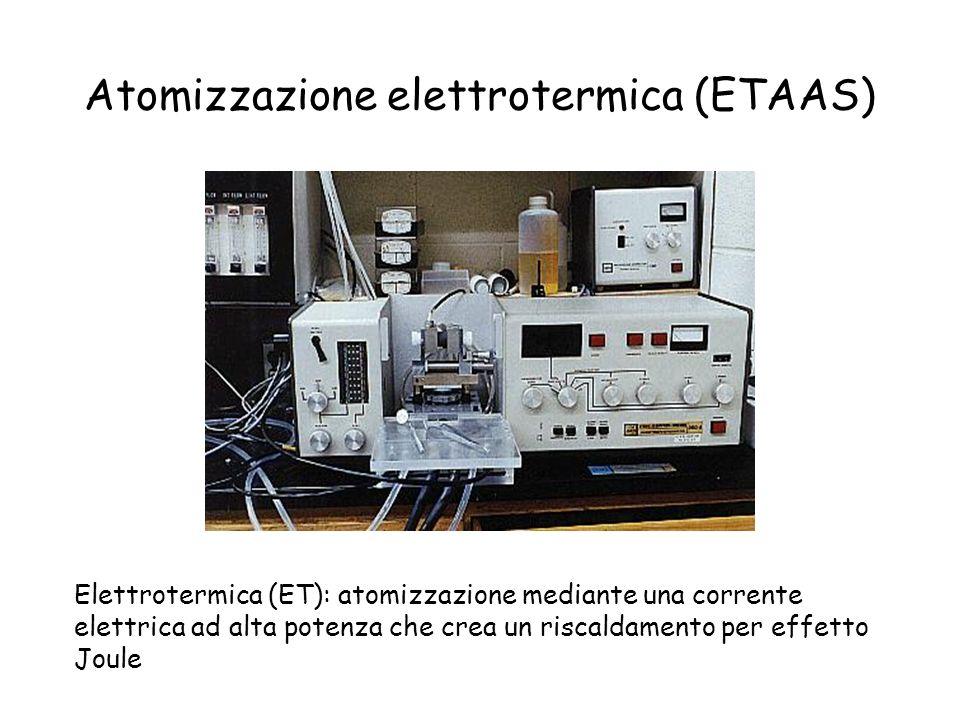 Atomizzazione elettrotermica (ETAAS) Elettrotermica (ET): atomizzazione mediante una corrente elettrica ad alta potenza che crea un riscaldamento per