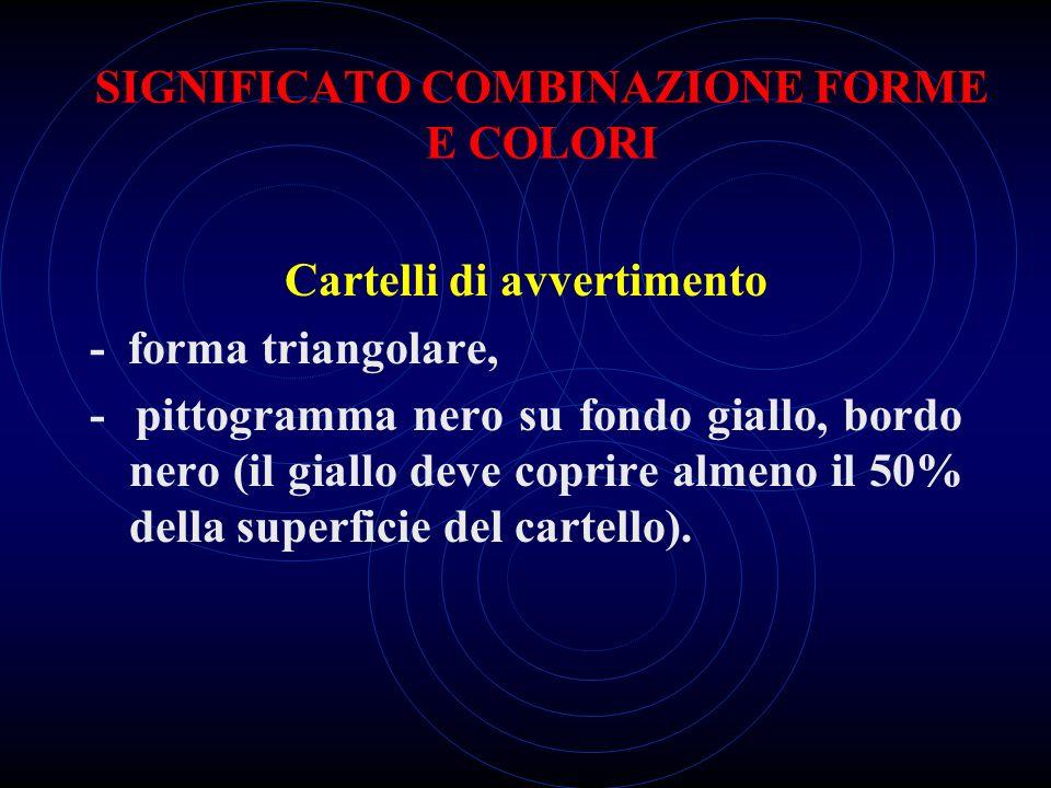 SIGNIFICATO COMBINAZIONE FORME E COLORI Cartelli di avvertimento - forma triangolare, - pittogramma nero su fondo giallo, bordo nero (il giallo deve c