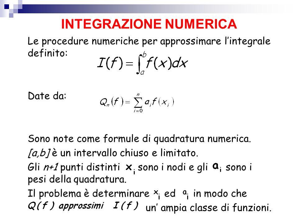 Le procedure numeriche per approssimare lintegrale definito: Date da: Sono note come formule di quadratura numerica. [a,b] è un intervallo chiuso e li