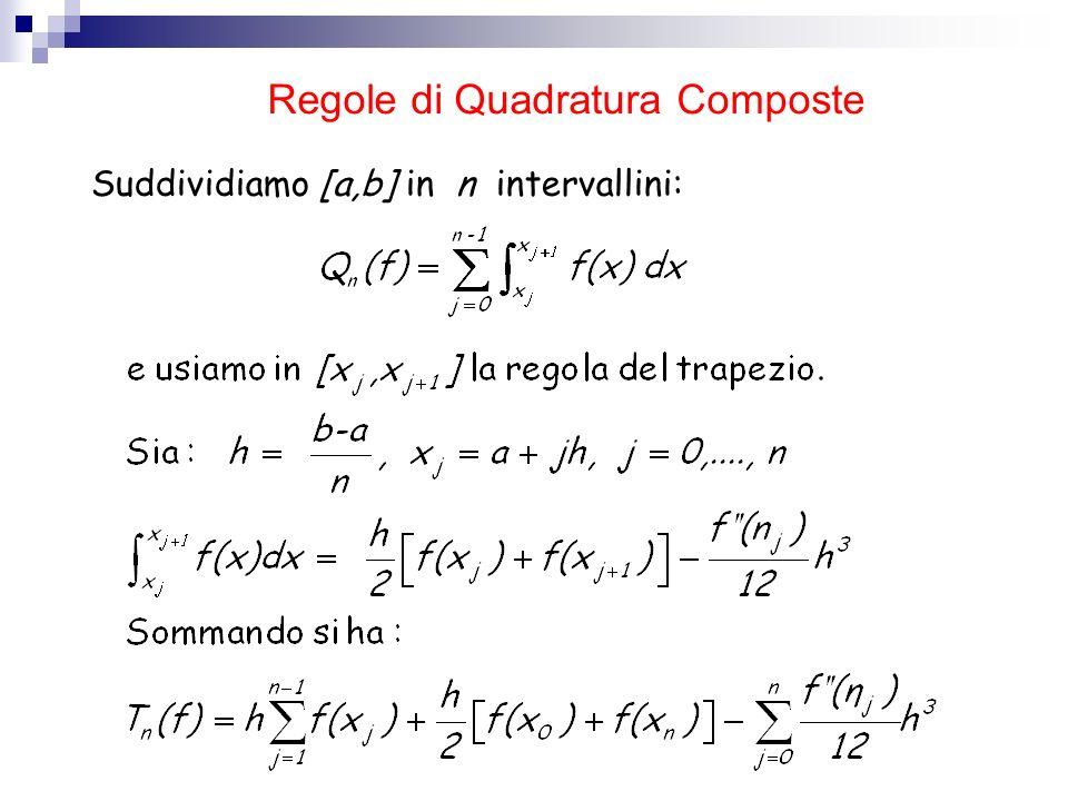 Regole di Quadratura Composte Suddividiamo [a,b] in n intervallini: