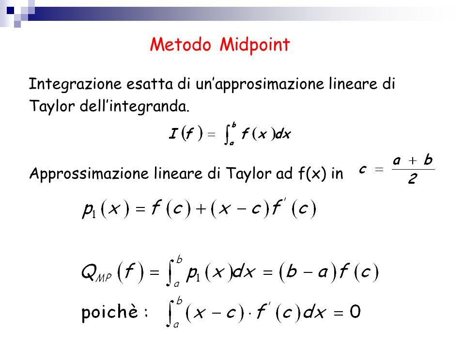 Metodo Midpoint Integrazione esatta di unapprosimazione lineare di Taylor dellintegranda. Approssimazione lineare di Taylor ad f(x) in