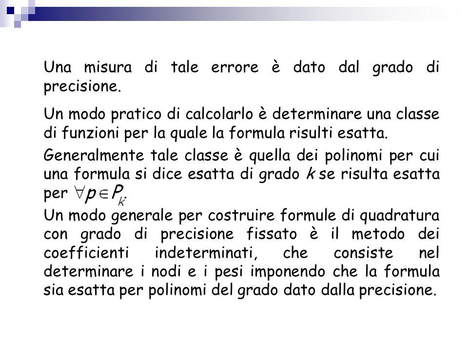 Una misura di tale errore è dato dal grado di precisione. Un modo pratico di calcolarlo è determinare una classe di funzioni per la quale la formula r