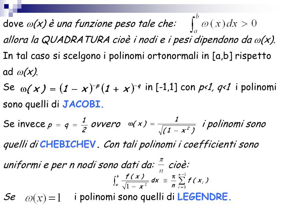 Se in [-1,1] con p<1, q<1 i polinomi sono quelli di JACOBI. Se invece ovvero i polinomi sono quelli di CHEBICHEV. Con tali polinomi i coefficienti son