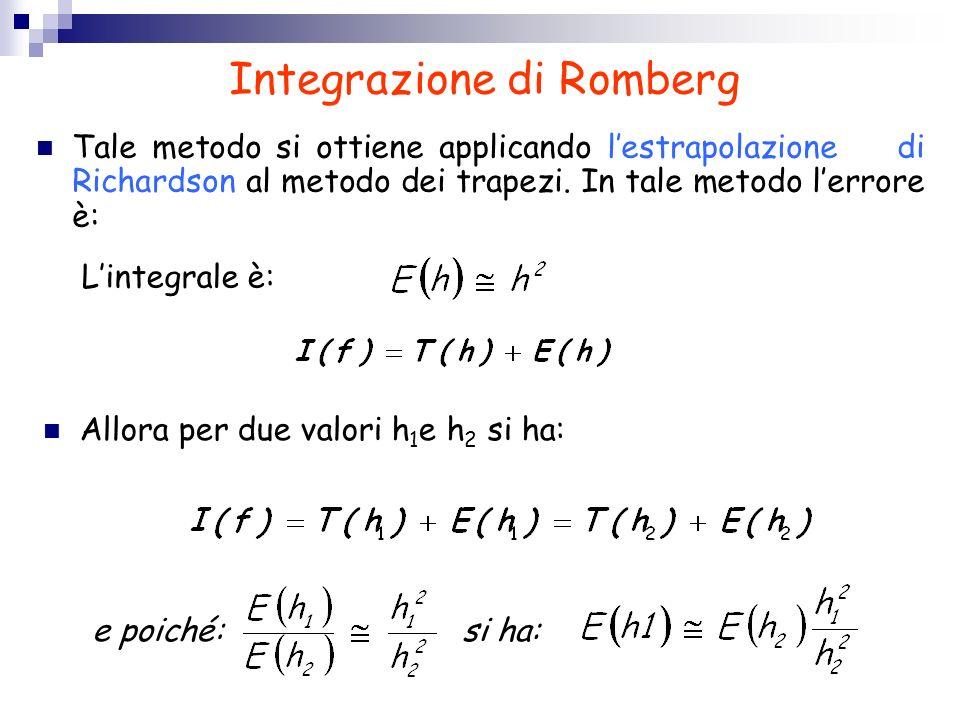 Integrazione di Romberg Lintegrale è: Allora per due valori h 1 e h 2 si ha: e poiché: Tale metodo si ottiene applicando lestrapolazione di Richardson