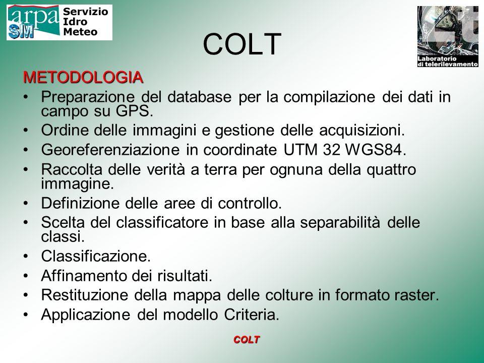 COLT METODOLOGIA Preparazione del database per la compilazione dei dati in campo su GPS. Ordine delle immagini e gestione delle acquisizioni. Georefer