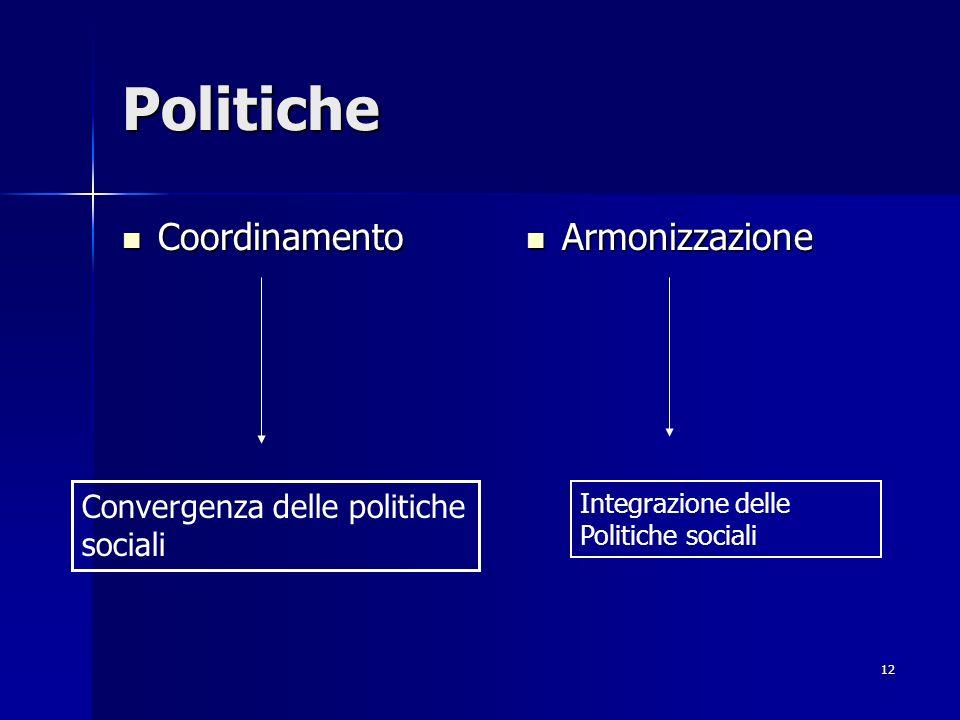 12 Politiche Coordinamento Coordinamento Armonizzazione Armonizzazione Convergenza delle politiche sociali Integrazione delle Politiche sociali