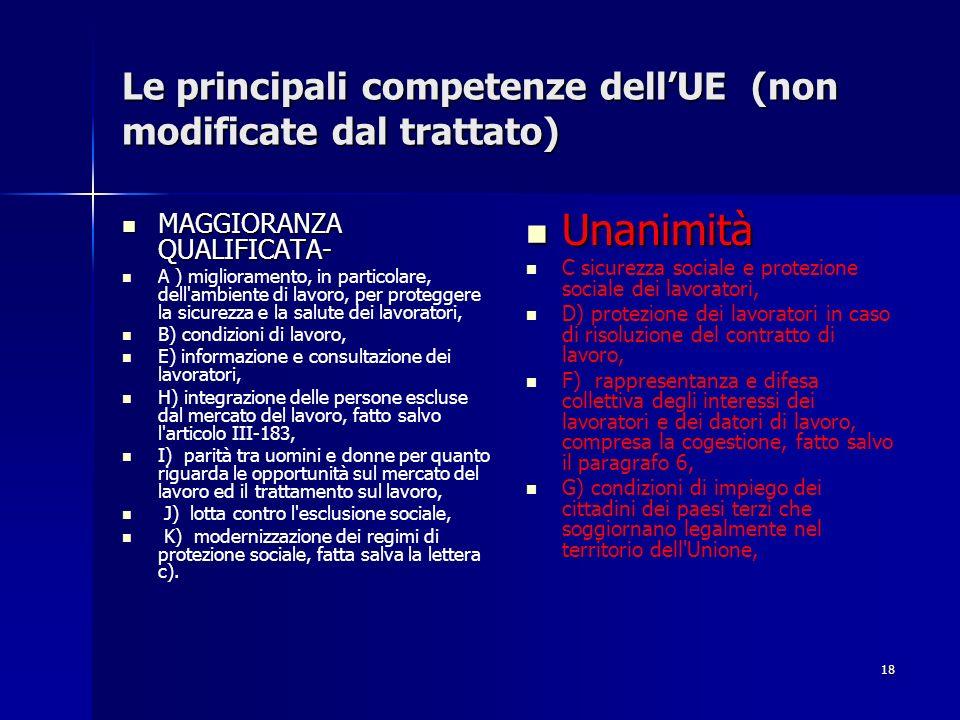 18 Le principali competenze dellUE (non modificate dal trattato) MAGGIORANZA QUALIFICATA- MAGGIORANZA QUALIFICATA- A ) miglioramento, in particolare,