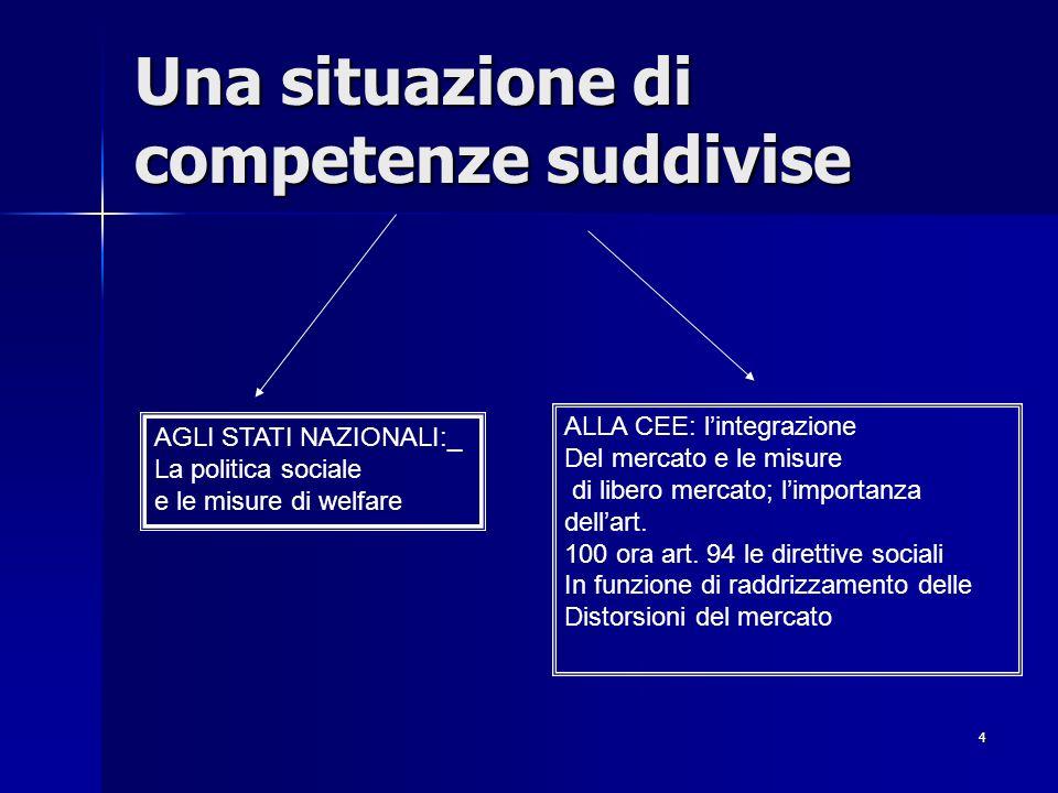 4 Una situazione di competenze suddivise AGLI STATI NAZIONALI:_ La politica sociale e le misure di welfare ALLA CEE: lintegrazione Del mercato e le mi