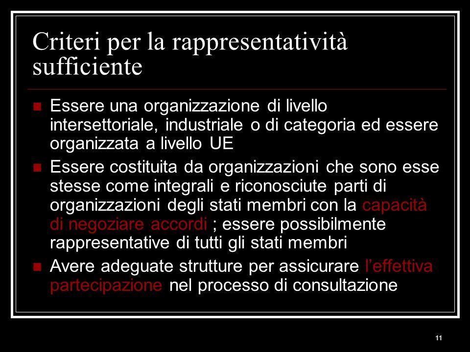 11 Criteri per la rappresentatività sufficiente Essere una organizzazione di livello intersettoriale, industriale o di categoria ed essere organizzata