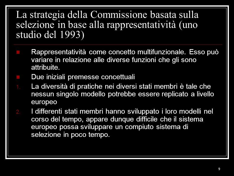 9 La strategia della Commissione basata sulla selezione in base alla rappresentatività (uno studio del 1993) Rappresentatività come concetto multifunz