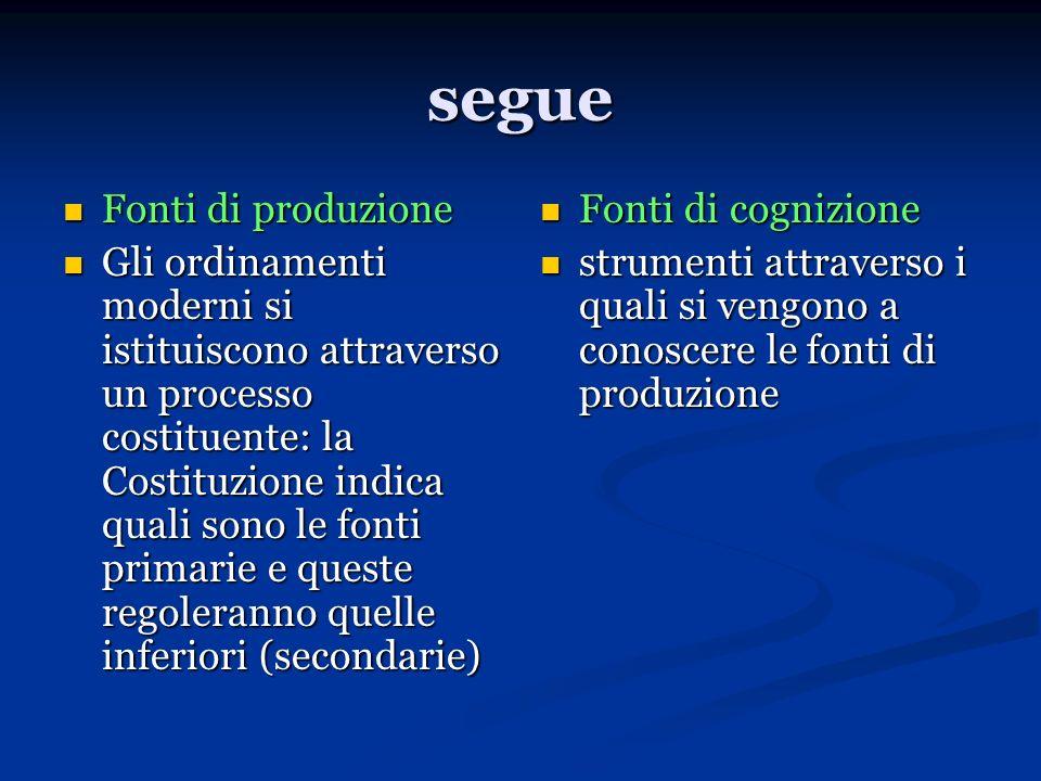segue Fonti di produzione Fonti di produzione Gli ordinamenti moderni si istituiscono attraverso un processo costituente: la Costituzione indica quali