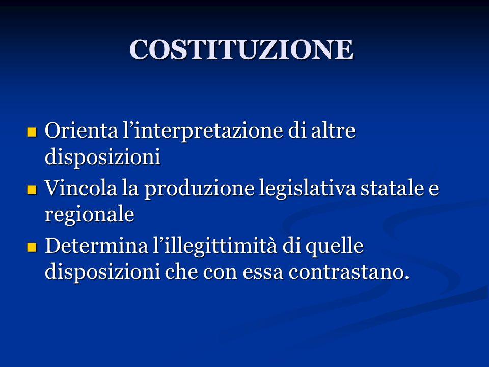 COSTITUZIONE Orienta linterpretazione di altre disposizioni Orienta linterpretazione di altre disposizioni Vincola la produzione legislativa statale e